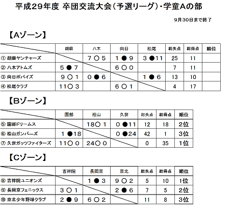 29卒団リーグ対戦表.png